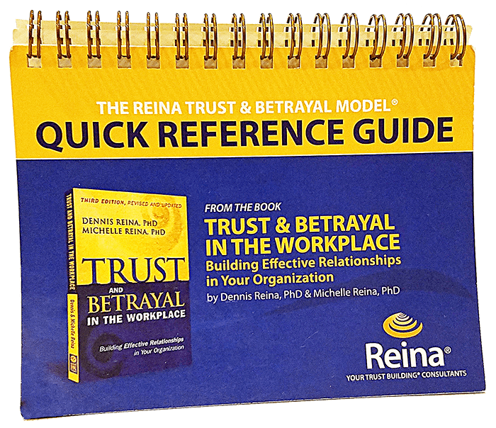 Reina Trust Building desktop reference guide