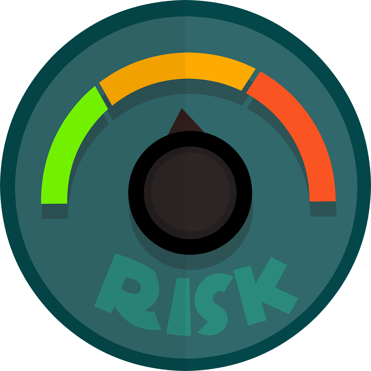 risk-management-dial-trust0in-capability